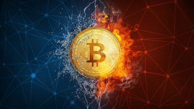 تحليل العملات الرقمية