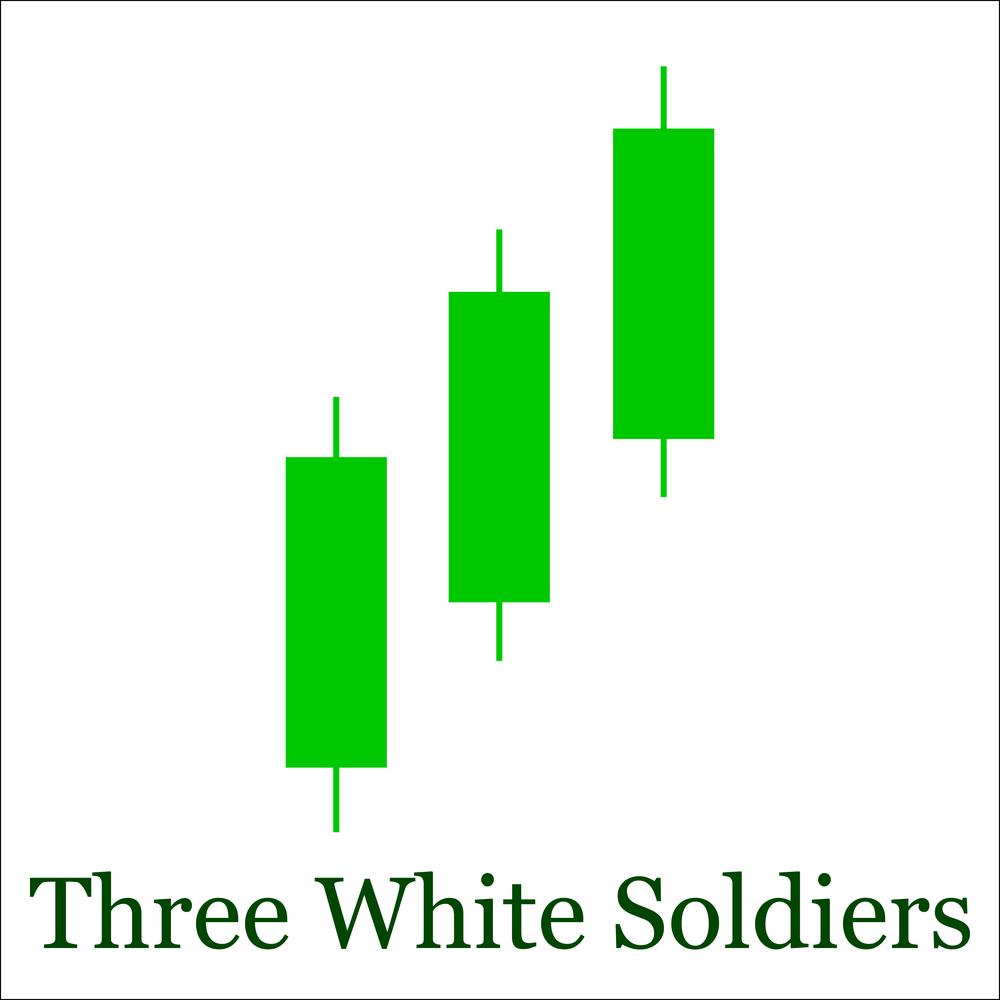 شمعة الجنود الثلاثة